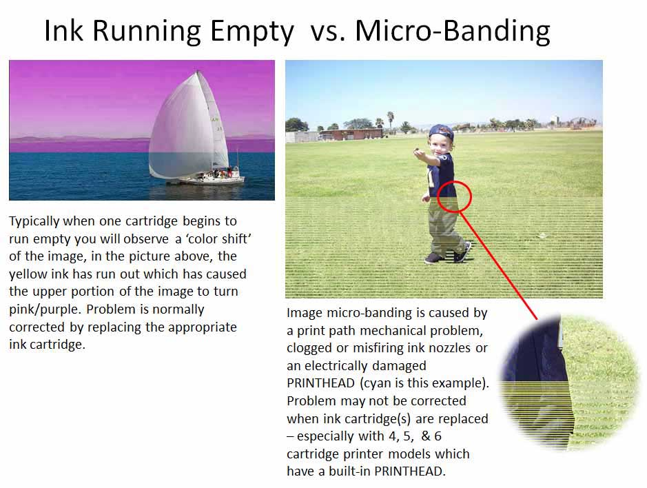 Ink Running Empty Vs Microbanding Small