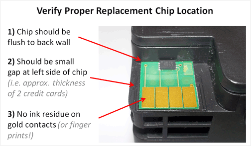 Verifying-Chip-Replacement-Chip-Position_small